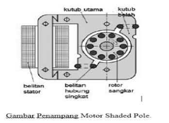 Motor kapasitor start running blog general tomy 10 cheapraybanclubmaster Image collections