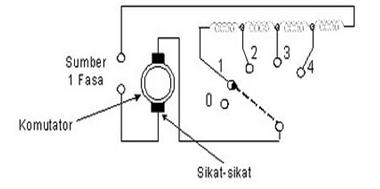 Motor kapasitor start running blog general tomy gambar a motor universal dengan pengaturan kecepatan cheapraybanclubmaster Image collections