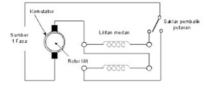Motor kapasitor start running blog general tomy gambar b motor universal dengan pembalik arah putaran cheapraybanclubmaster Image collections