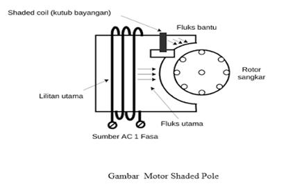 Motor kapasitor start running blog general tomy 9 cheapraybanclubmaster Image collections